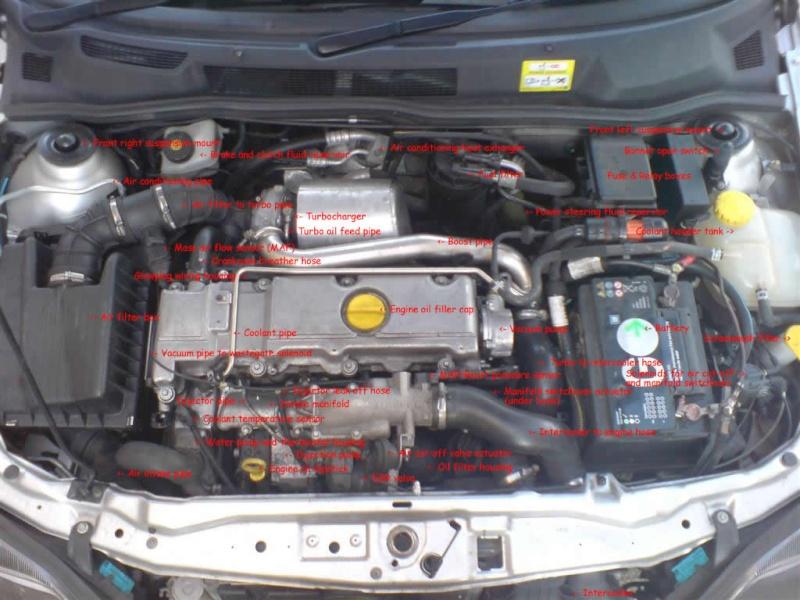 Tutorial verificare inlocuire pompa de vacuum y dth