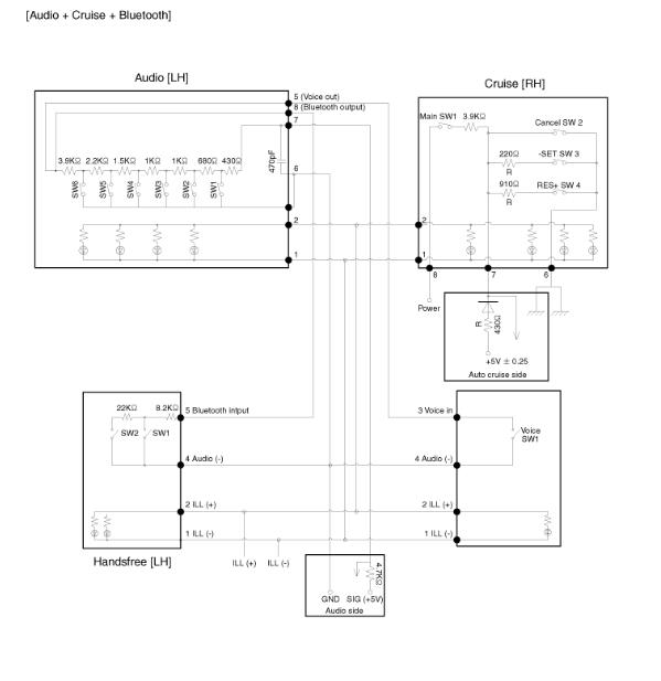 Kia Forte Crusie Control Wiring Diagram from i74.servimg.com