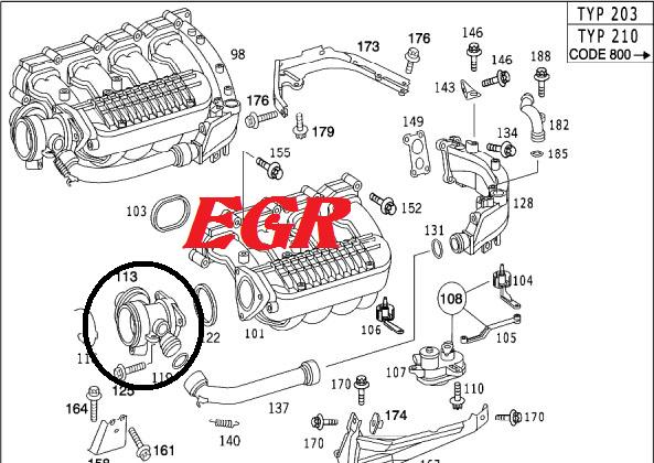 Donc sur ton moteur ce serait ça la vanne EGR Mercedesforum