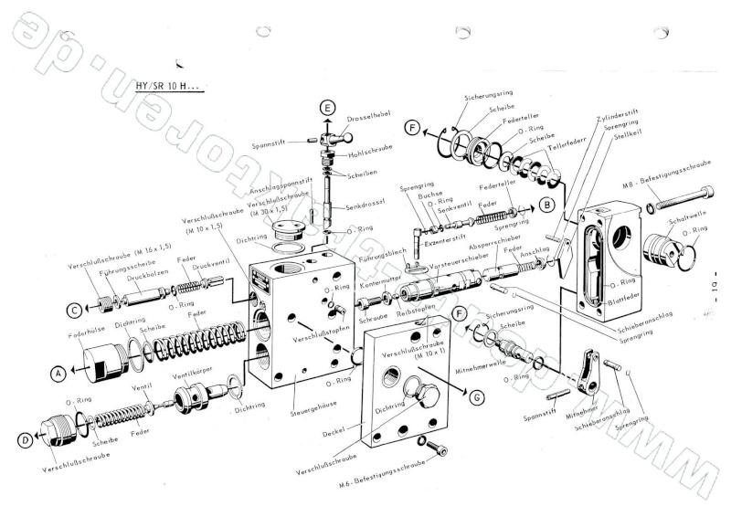 hydraulique 5505