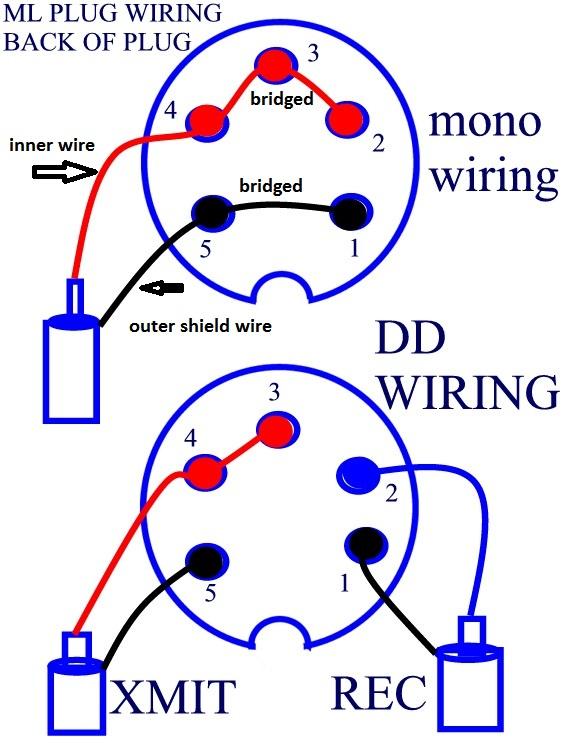 Minelab Dd And Mono Coil Plug Pin Wiring Diagram